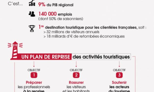La relance du tourisme en Nouvelle Aquitaine – saison 2021